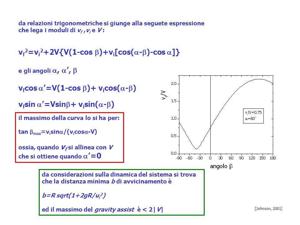 vf2=vi2+2V{V(1-cos )+vi[cos(-)-cos ]}